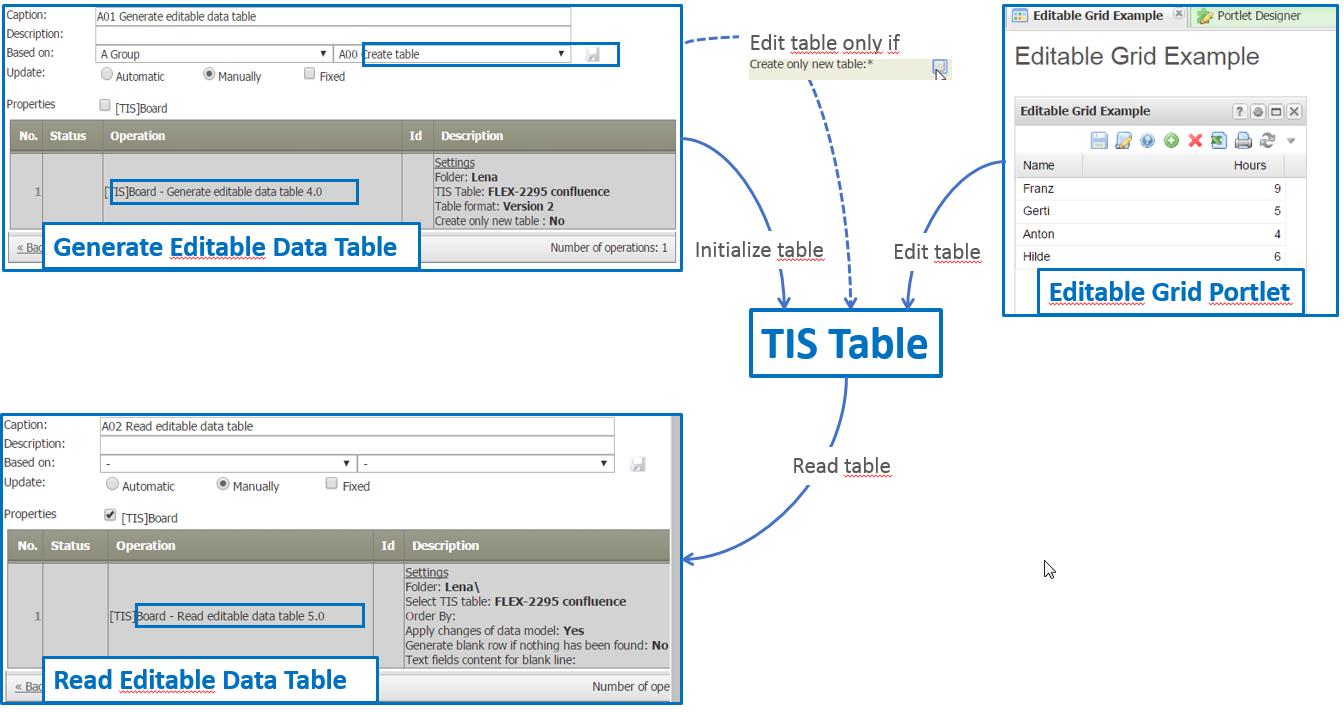 Editable Grid (Portlet) - TIS User's Manual - XIMES Confluence