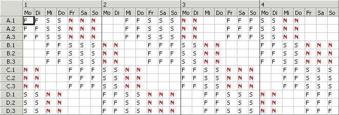 Beispiel 283 21 Schichtmodell Mit 4 Ubergrossen Gruppen Opa